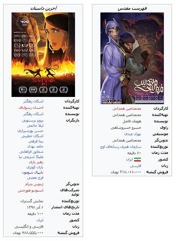 مقایسه درآمد انیمیشن های آخرین داستان و فهرست مقدس